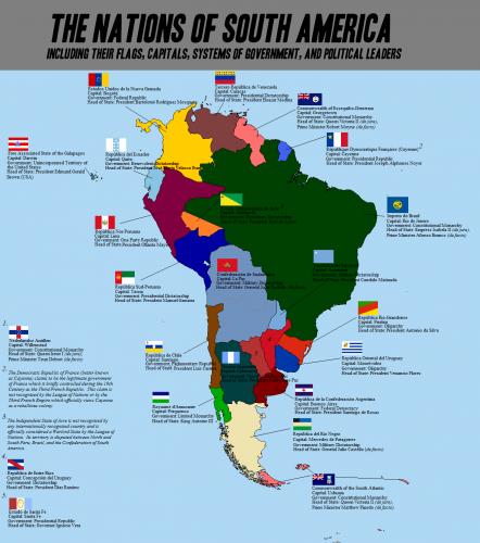 6.South America ATL